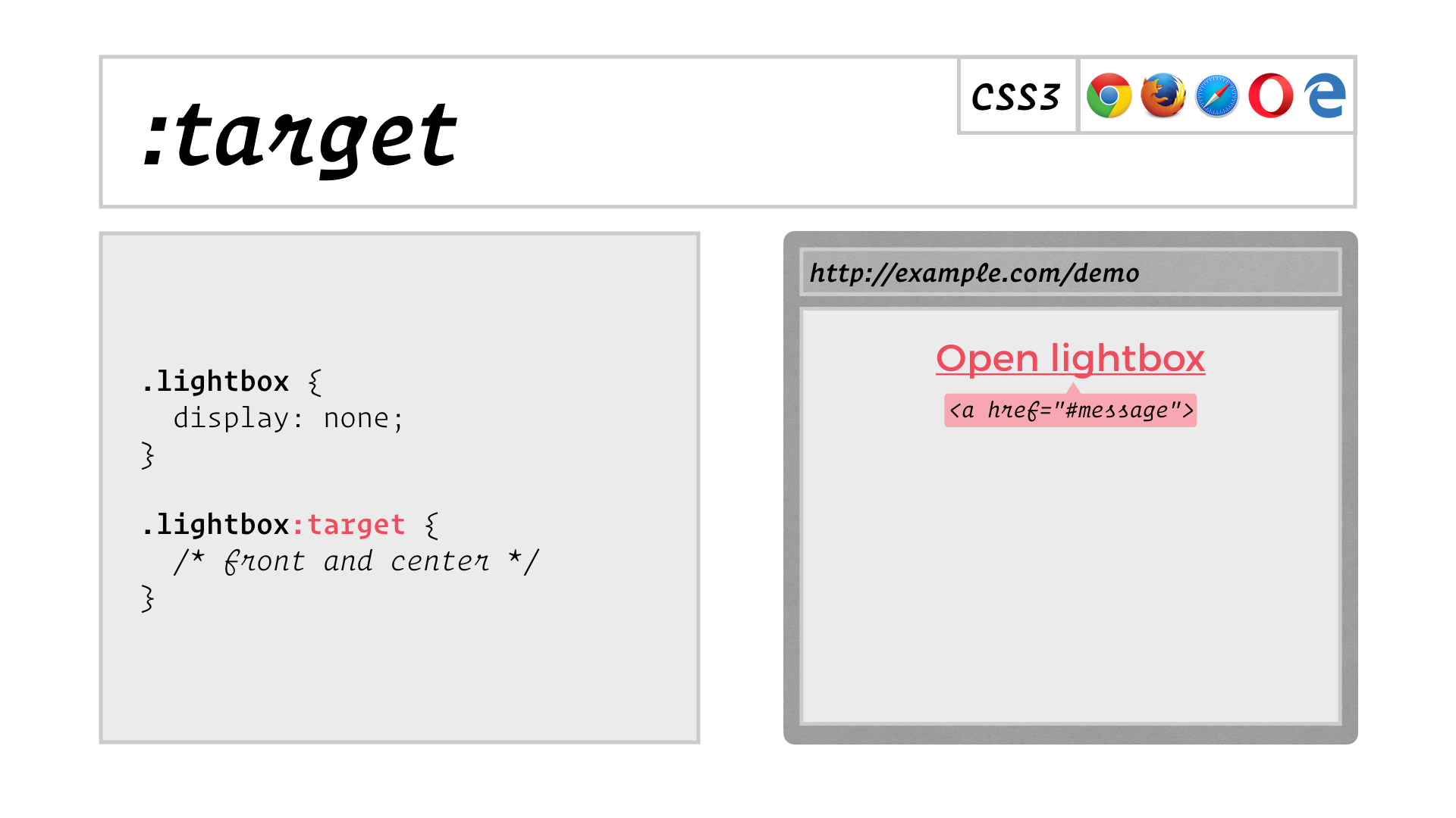 slide: :target doesn't apply to a lightbox that is otherwise styled with display: none