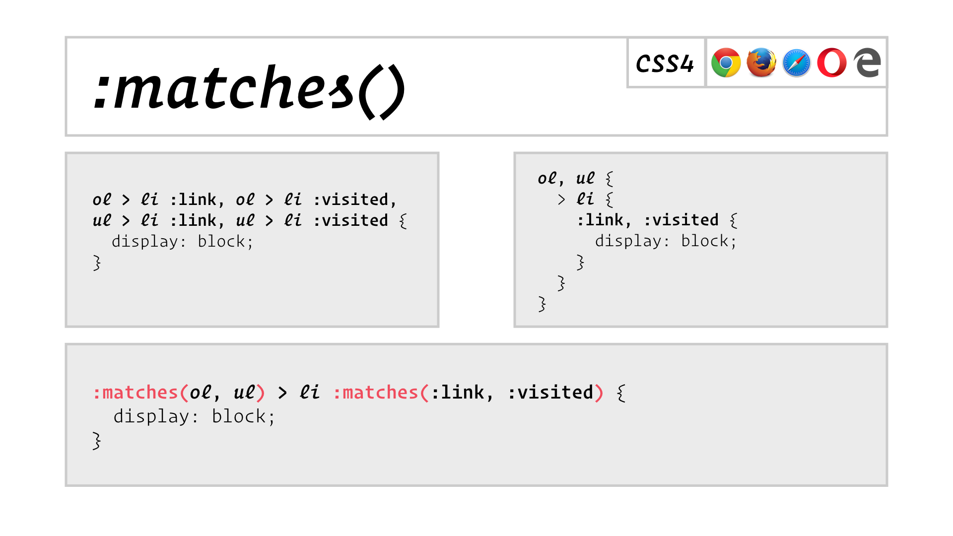 slide: :matches() Example: ol > li :link, ol > li :visited, ul > li :link, ul > li :visited can be rewritten as :matches(ol, ul) > li :matches(:link, :visited)