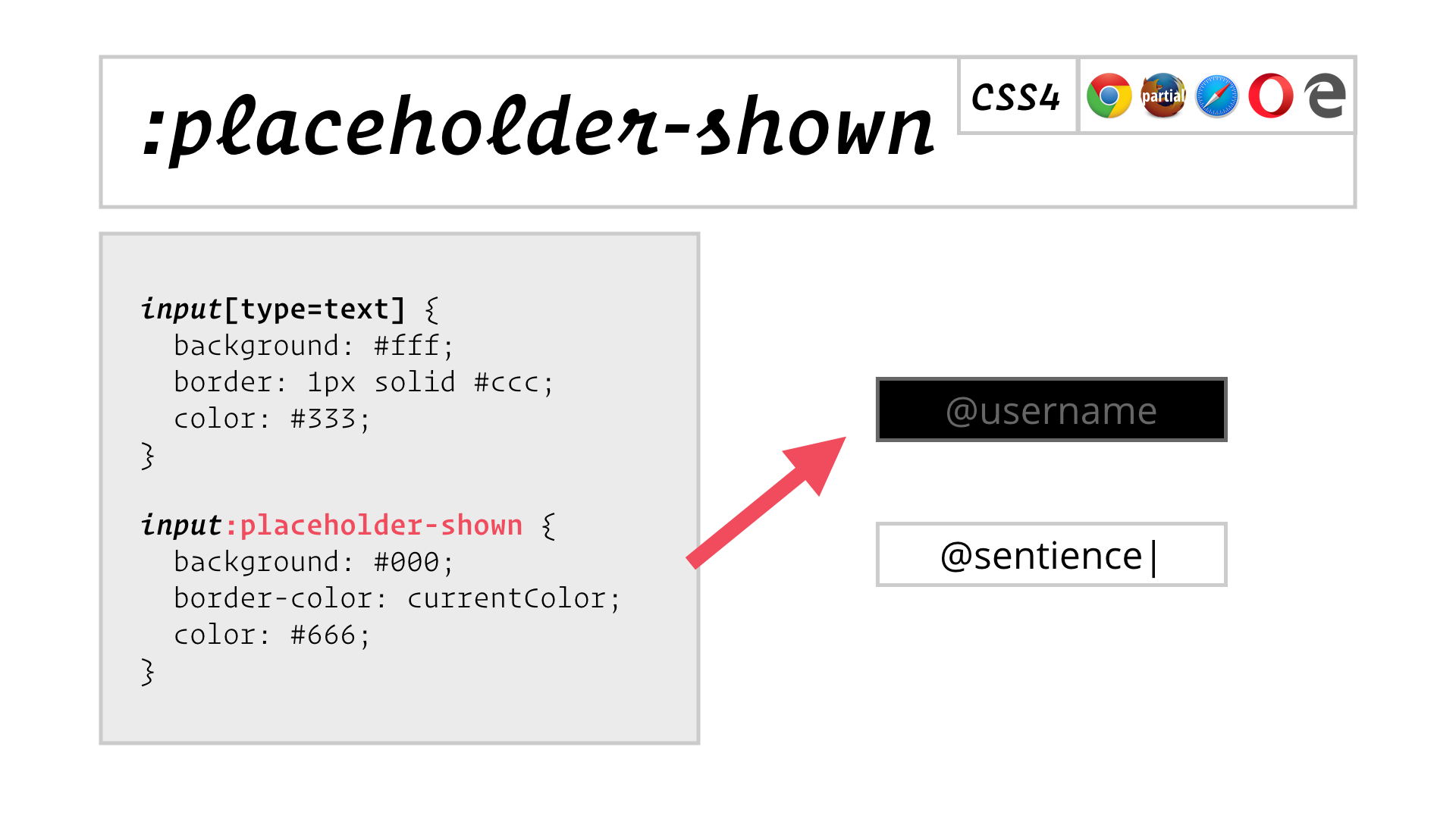 slide: :placeholder-shown