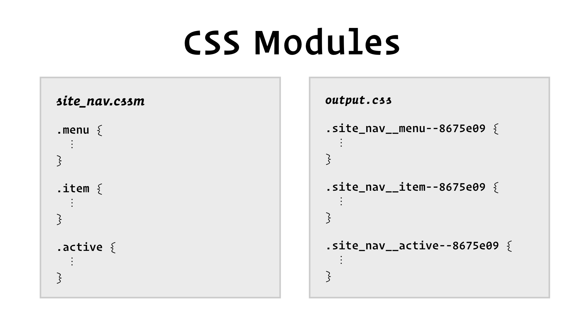 slide: CSS Modules A set of generic class selectors (.menu, .item, .active) in a stylesheet are compiled to unique class names (.site_nav__menu--8675e09, .site_nav__item--8675e09, .site_nav__active--8675e09