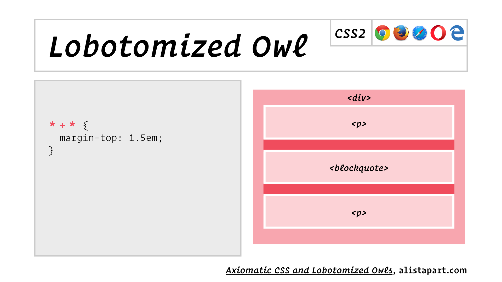 slide: Lobotomized Owl * + * { margin-top: 1.5em; }